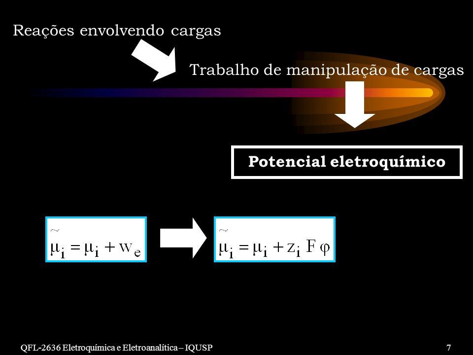 Potencial eletroquímico