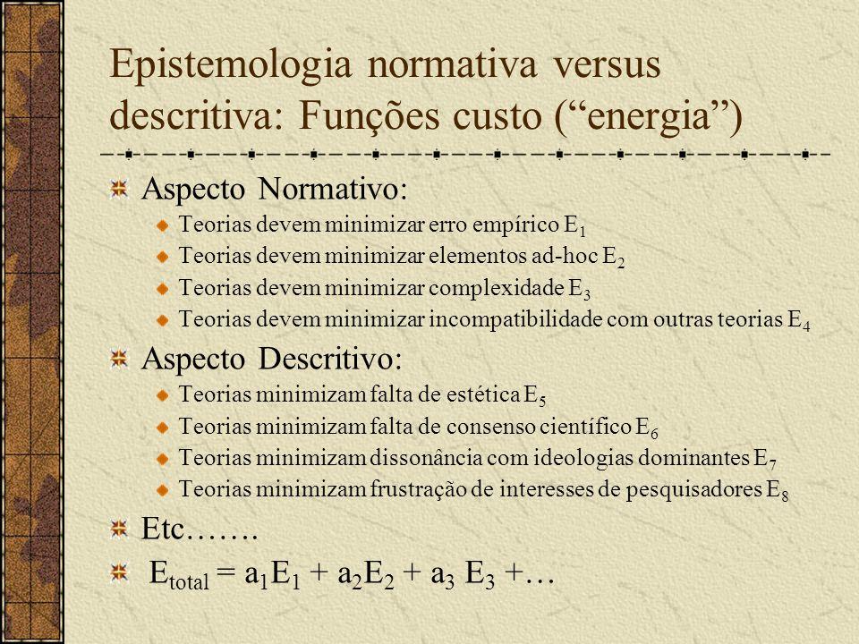 Epistemologia normativa versus descritiva: Funções custo ( energia )