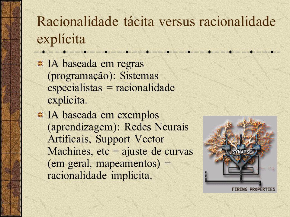 Racionalidade tácita versus racionalidade explícita