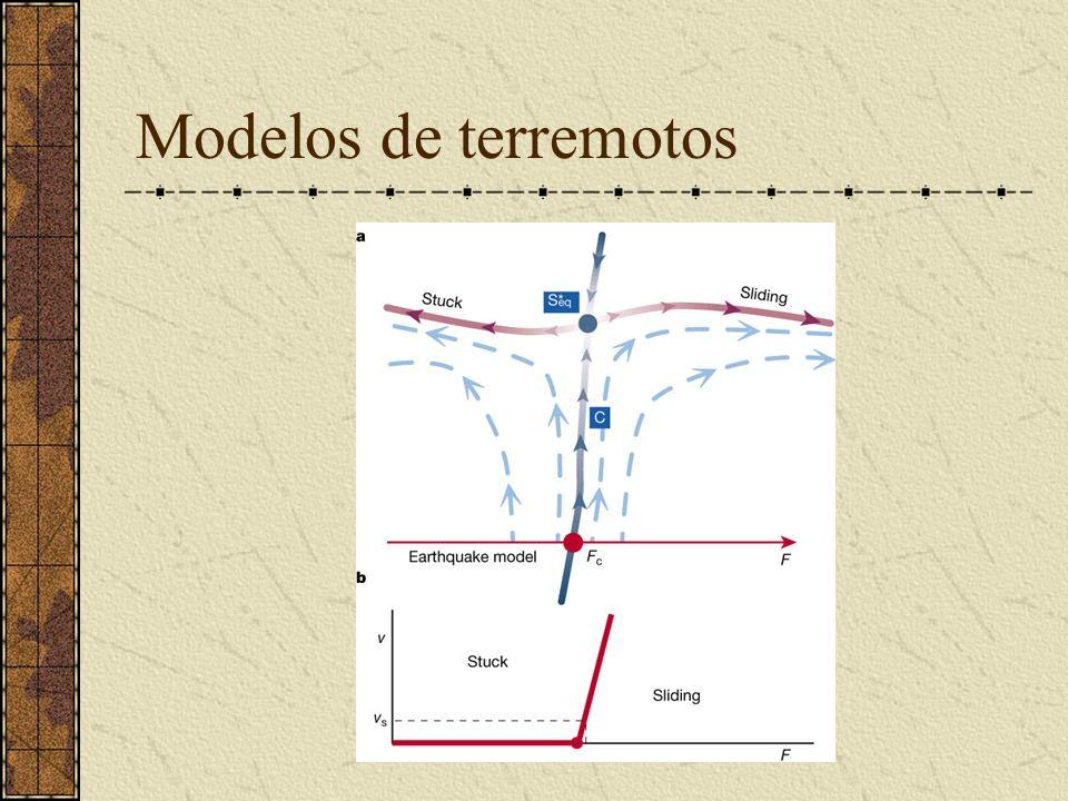 Modelos de terremotos