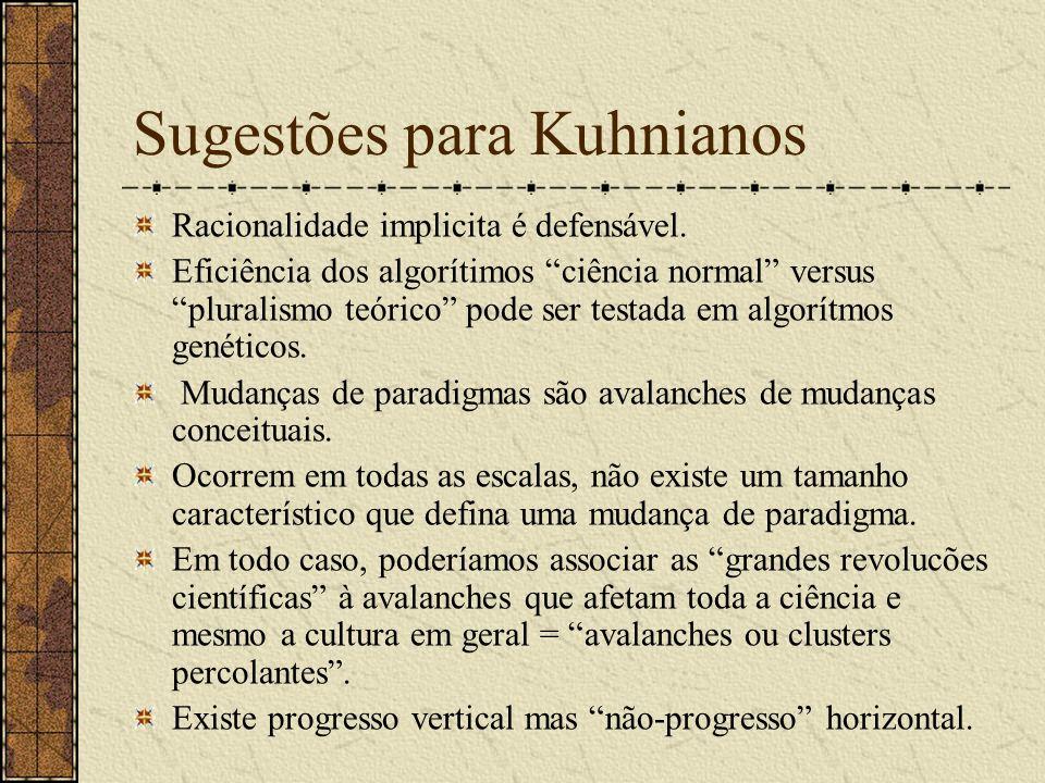 Sugestões para Kuhnianos