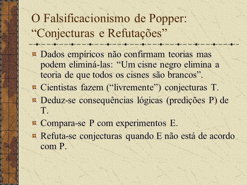 O Falsificacionismo de Popper: Conjecturas e Refutações