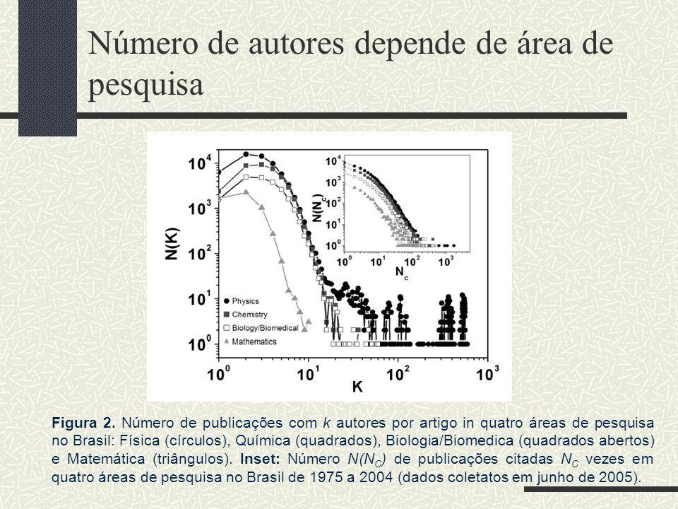 Número de autores depende de área de pesquisa