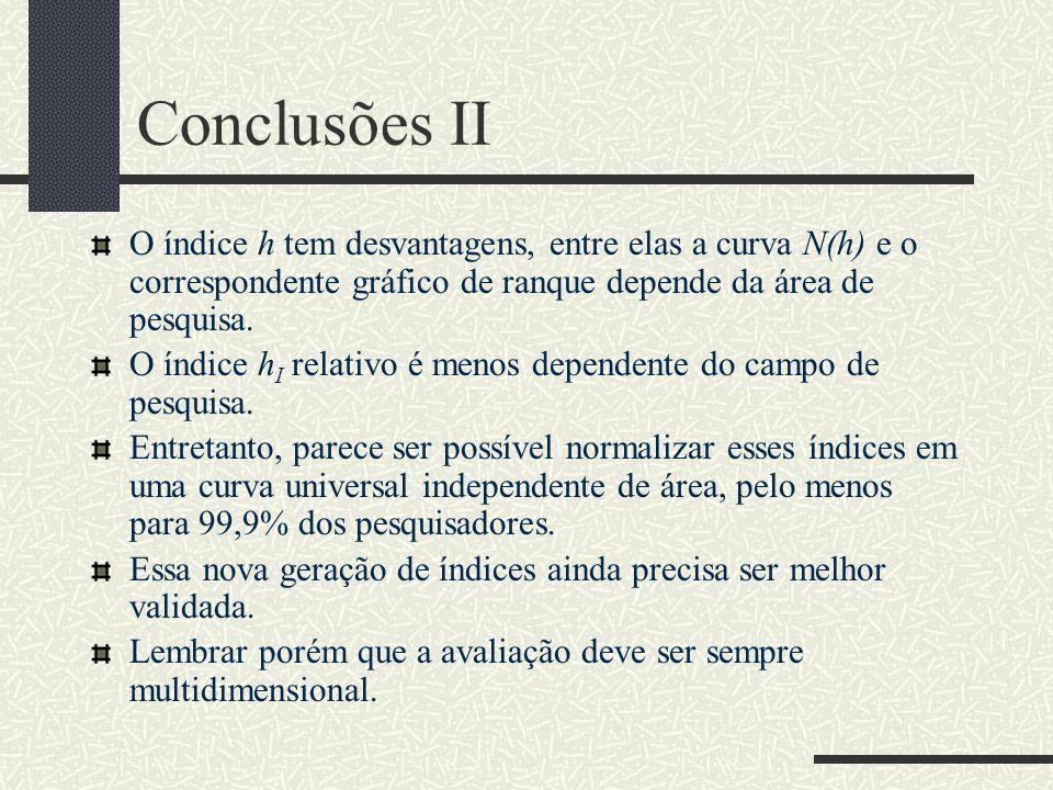 Conclusões II O índice h tem desvantagens, entre elas a curva N(h) e o correspondente gráfico de ranque depende da área de pesquisa.