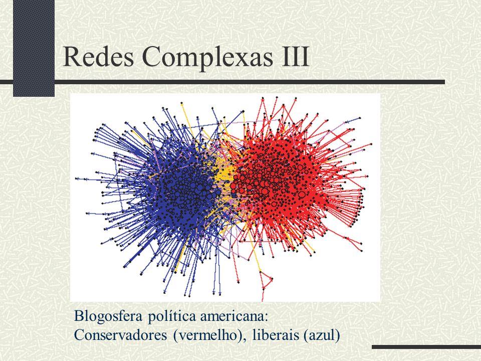Redes Complexas III Blogosfera política americana: