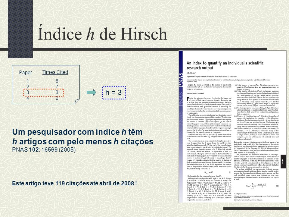Índice h de Hirsch Um pesquisador com índice h têm