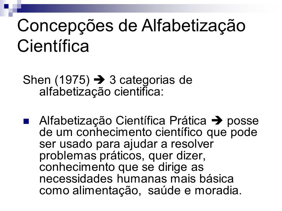 Concepções de Alfabetização Científica