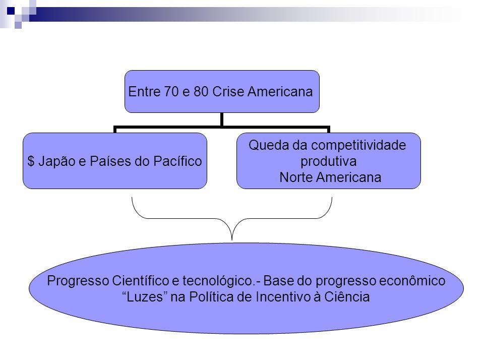 Progresso Científico e tecnológico.- Base do progresso econômico