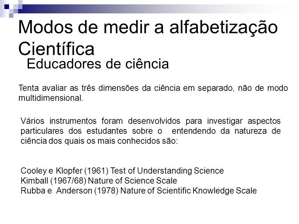 Modos de medir a alfabetização Científica