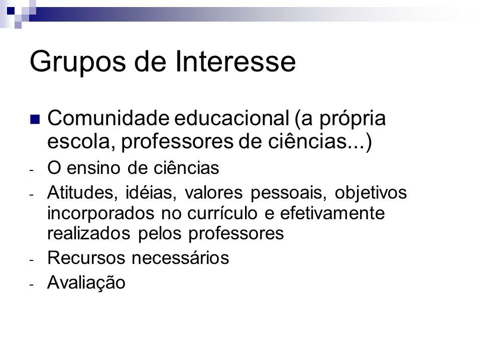 Grupos de Interesse Comunidade educacional (a própria escola, professores de ciências...) O ensino de ciências.