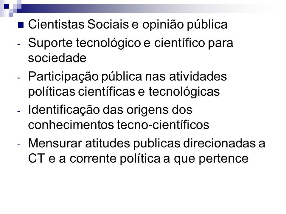 Cientistas Sociais e opinião pública