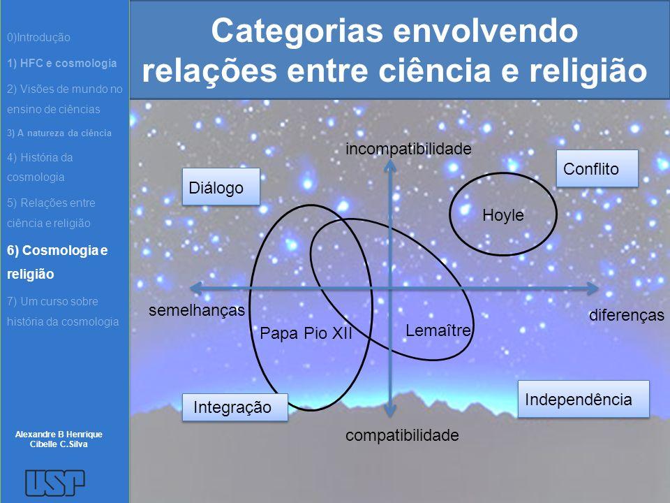 Categorias envolvendo relações entre ciência e religião