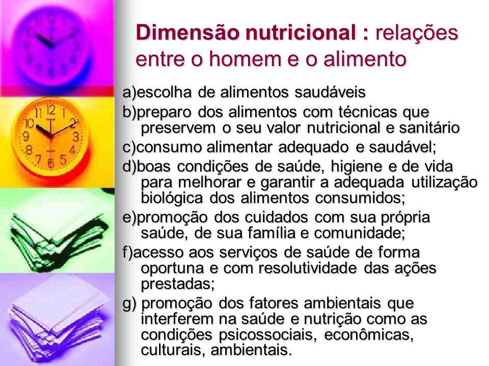 Dimensão nutricional : relações entre o homem e o alimento
