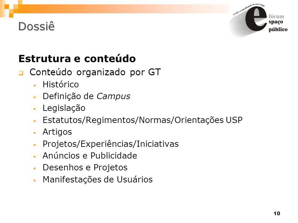 Dossiê Estrutura e conteúdo Conteúdo organizado por GT Histórico