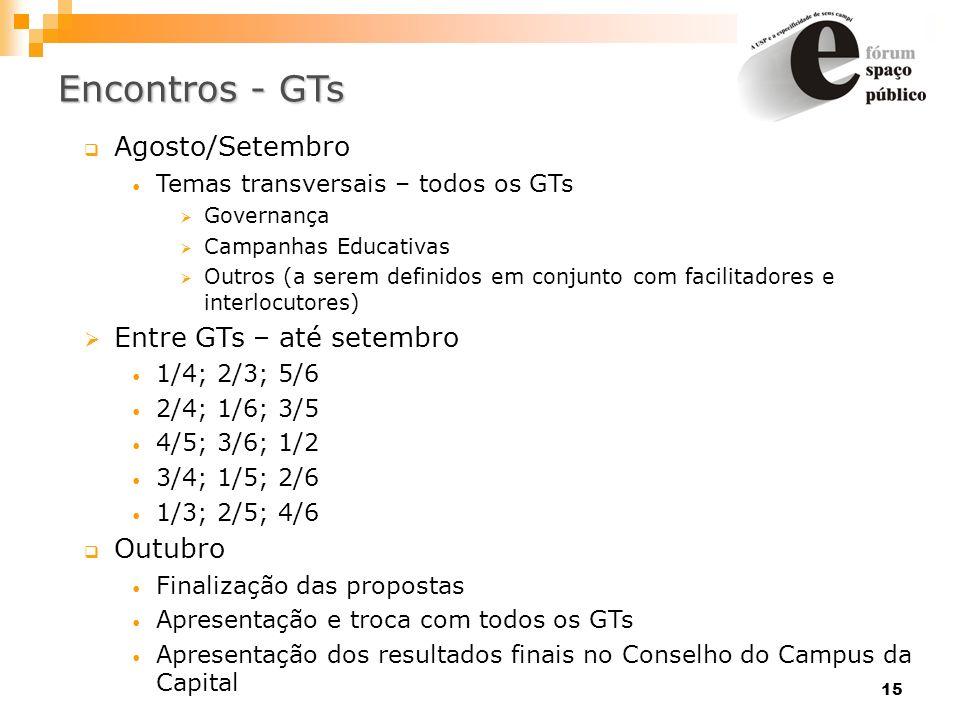 Encontros - GTs Agosto/Setembro Entre GTs – até setembro Outubro