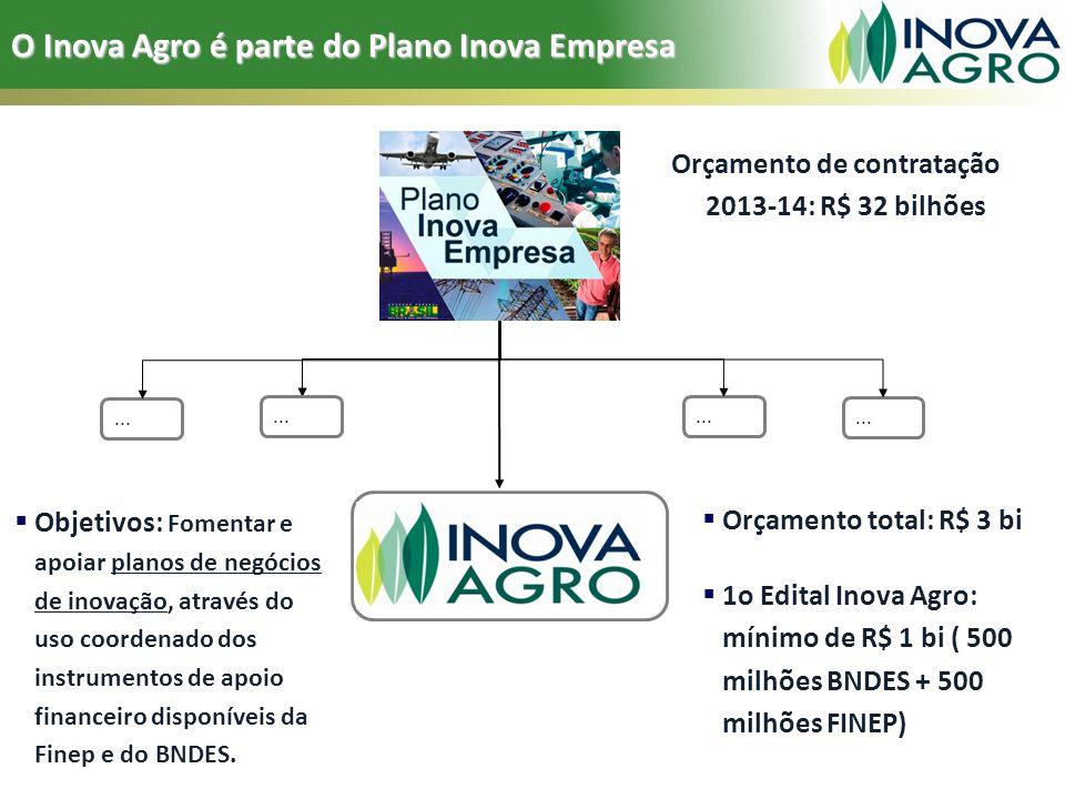 O Inova Agro é parte do Plano Inova Empresa