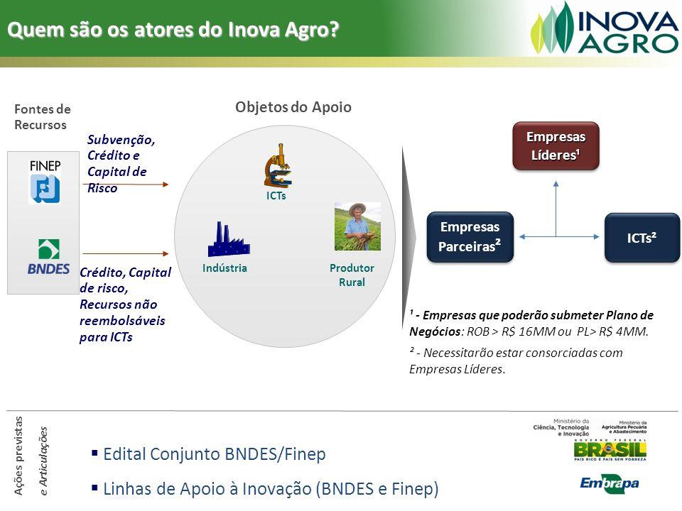 Quem são os atores do Inova Agro