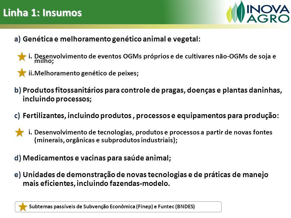 Linha 1: Insumos Genética e melhoramento genético animal e vegetal: