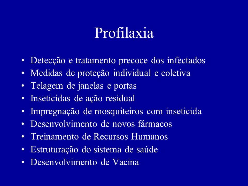 Profilaxia Detecção e tratamento precoce dos infectados