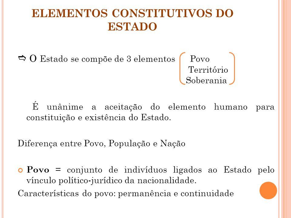 ELEMENTOS CONSTITUTIVOS DO ESTADO