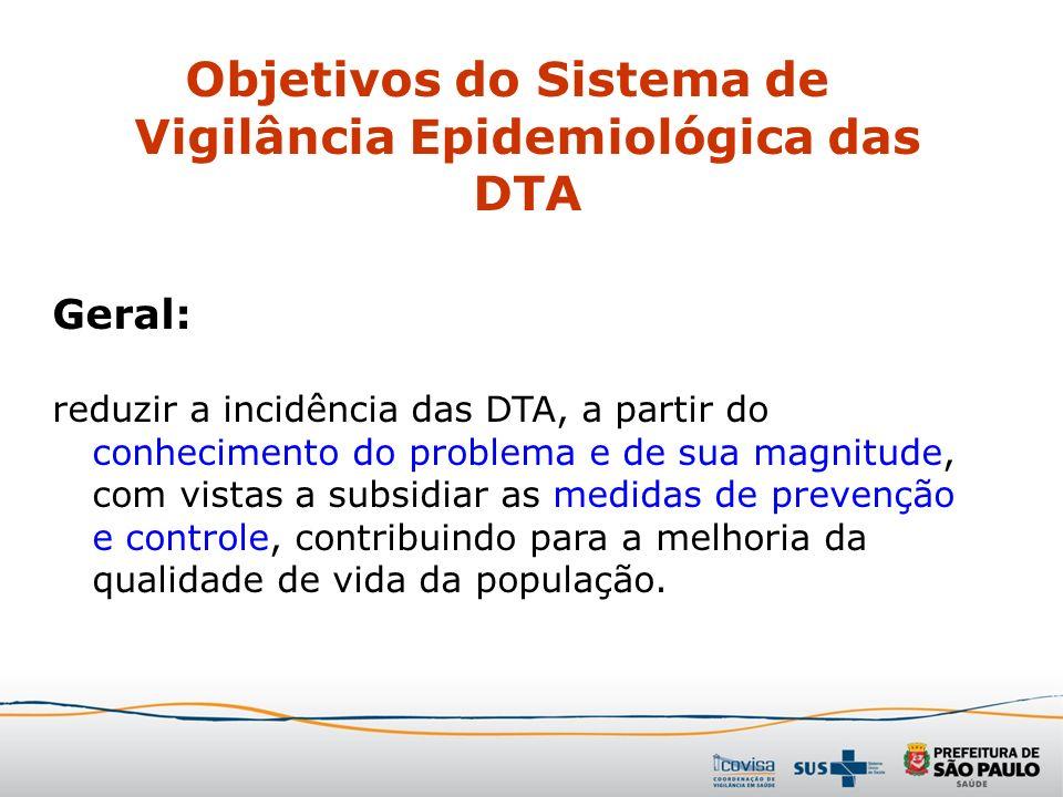 Objetivos do Sistema de Vigilância Epidemiológica das DTA