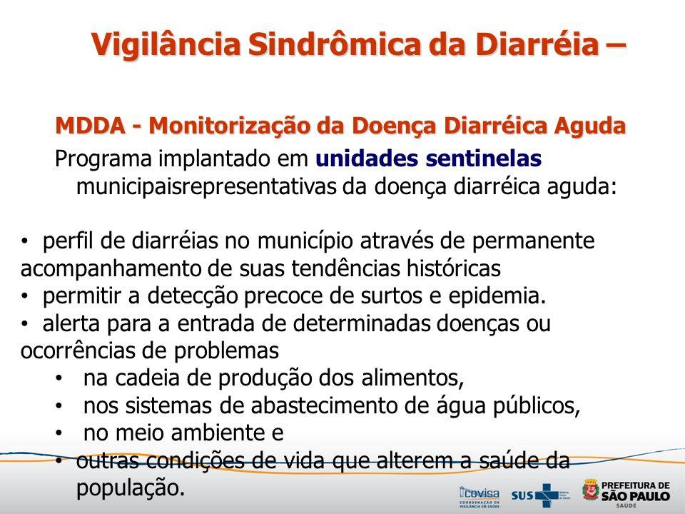 Vigilância Sindrômica da Diarréia –