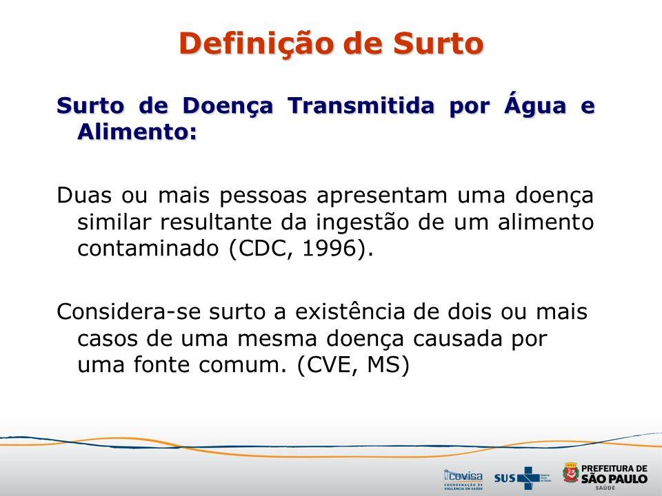 Definição de Surto Surto de Doença Transmitida por Água e Alimento: