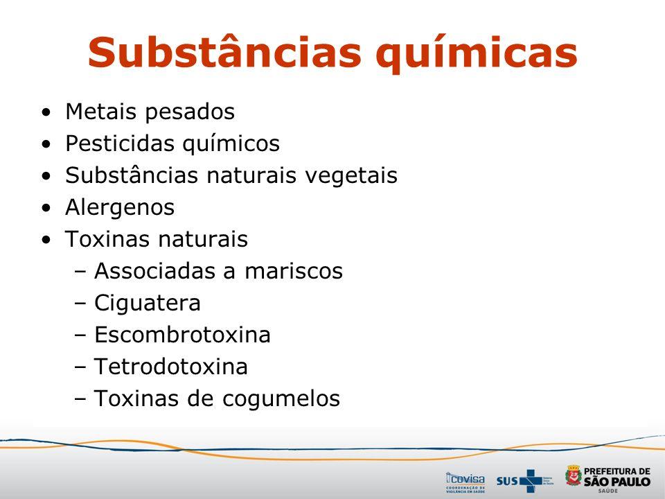 Substâncias químicas Metais pesados Pesticidas químicos
