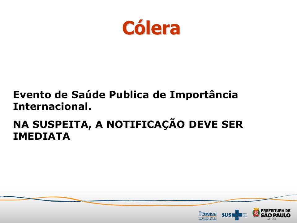Cólera Evento de Saúde Publica de Importância Internacional.