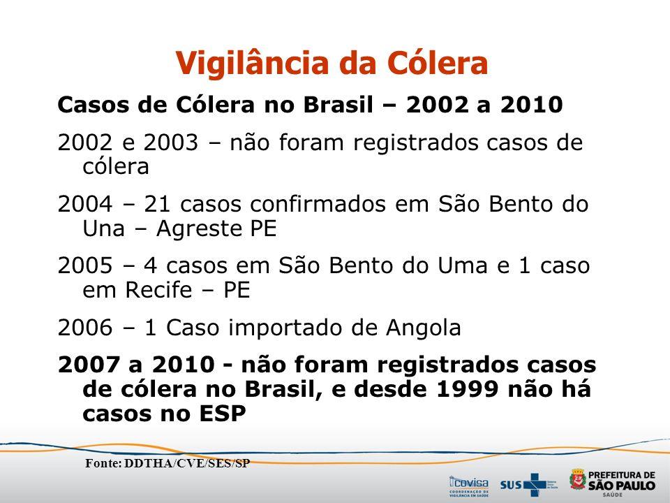 Vigilância da Cólera Casos de Cólera no Brasil – 2002 a 2010