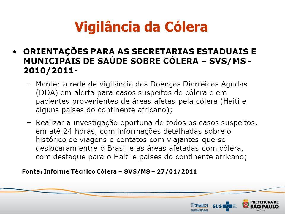 Vigilância da Cólera ORIENTAÇÕES PARA AS SECRETARIAS ESTADUAIS E MUNICIPAIS DE SAÚDE SOBRE CÓLERA – SVS/MS - 2010/2011-