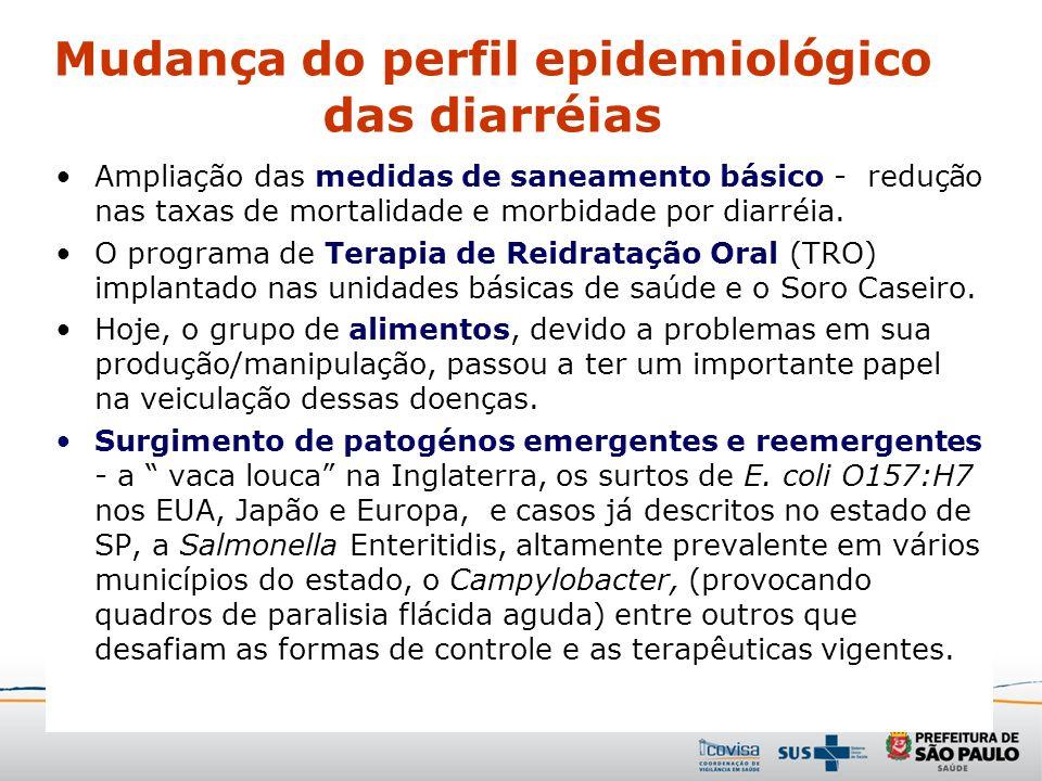 Mudança do perfil epidemiológico das diarréias