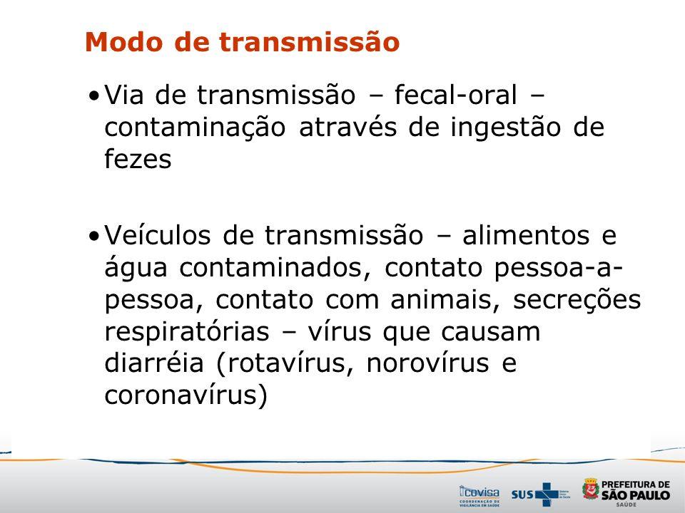 Modo de transmissão Via de transmissão – fecal-oral – contaminação através de ingestão de fezes.