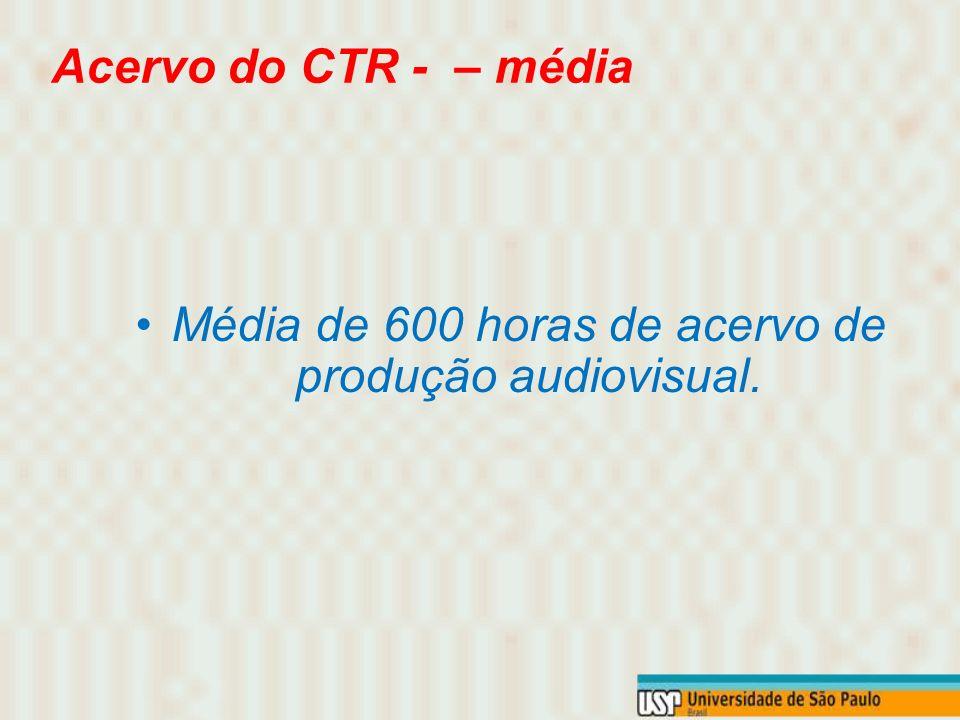 Média de 600 horas de acervo de produção audiovisual.