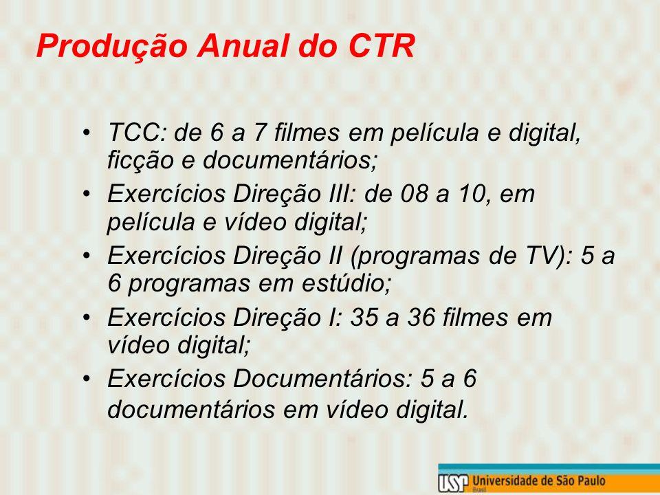 Produção Anual do CTR TCC: de 6 a 7 filmes em película e digital, ficção e documentários;