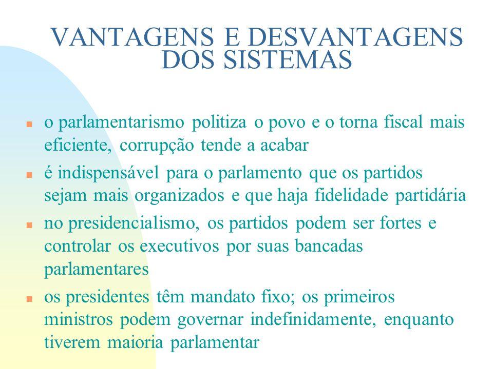 VANTAGENS E DESVANTAGENS DOS SISTEMAS