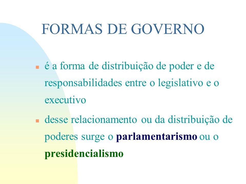 FORMAS DE GOVERNO é a forma de distribuição de poder e de responsabilidades entre o legislativo e o executivo.
