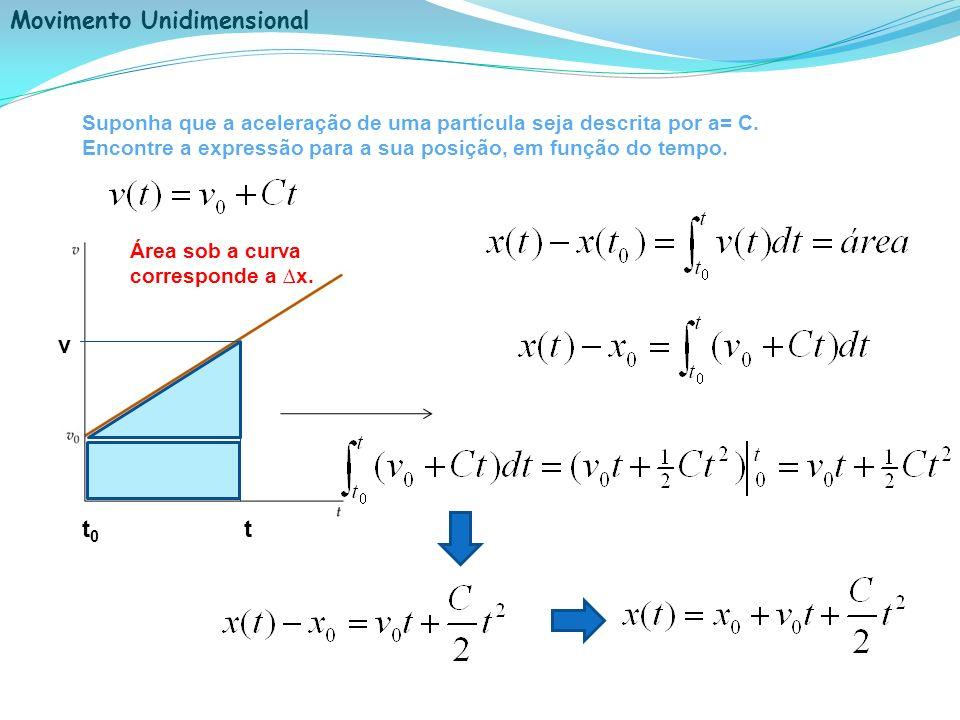 Suponha que a aceleração de uma partícula seja descrita por a= C