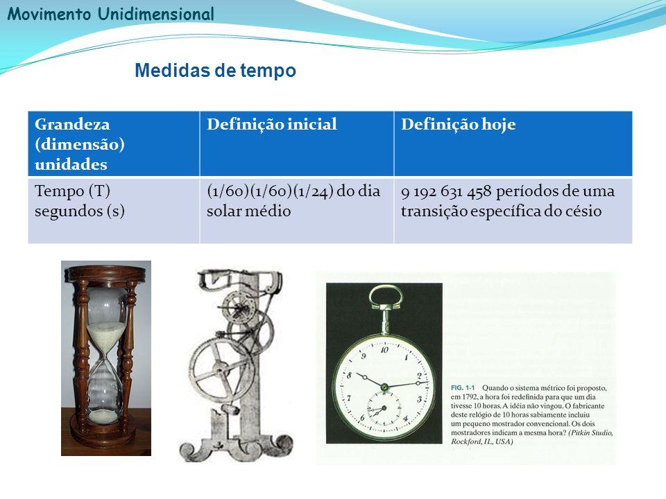 Medidas de tempo Grandeza (dimensão) unidades Definição inicial
