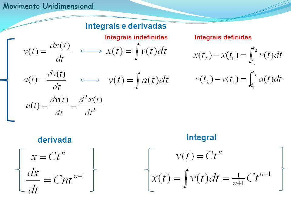 Integrais e derivadas Integral derivada