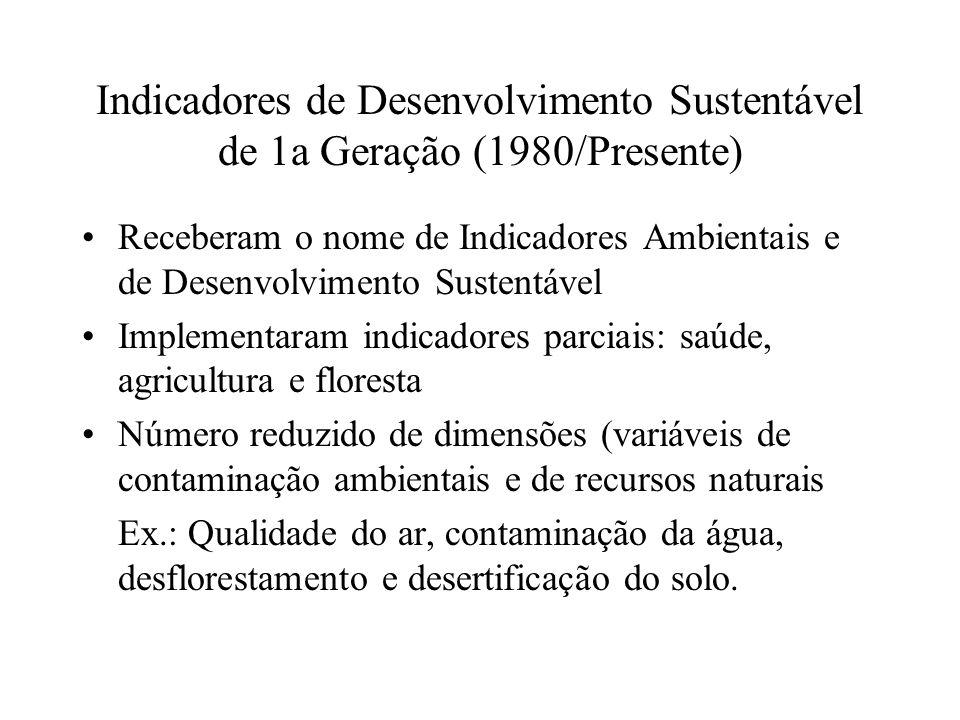 Indicadores de Desenvolvimento Sustentável de 1a Geração (1980/Presente)