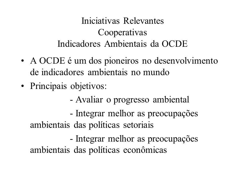Iniciativas Relevantes Cooperativas Indicadores Ambientais da OCDE