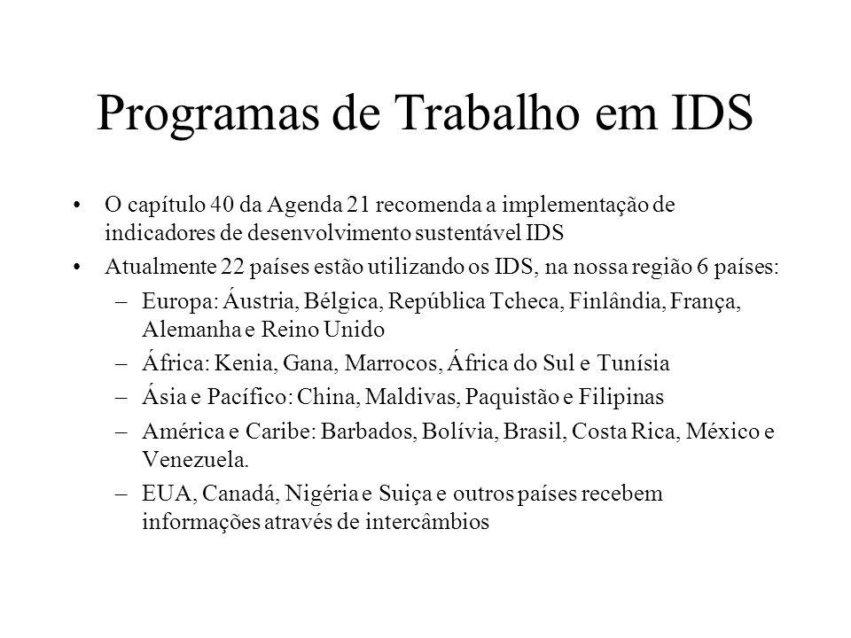 Programas de Trabalho em IDS