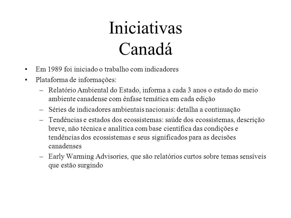 Iniciativas Canadá Em 1989 foi iniciado o trabalho com indicadores