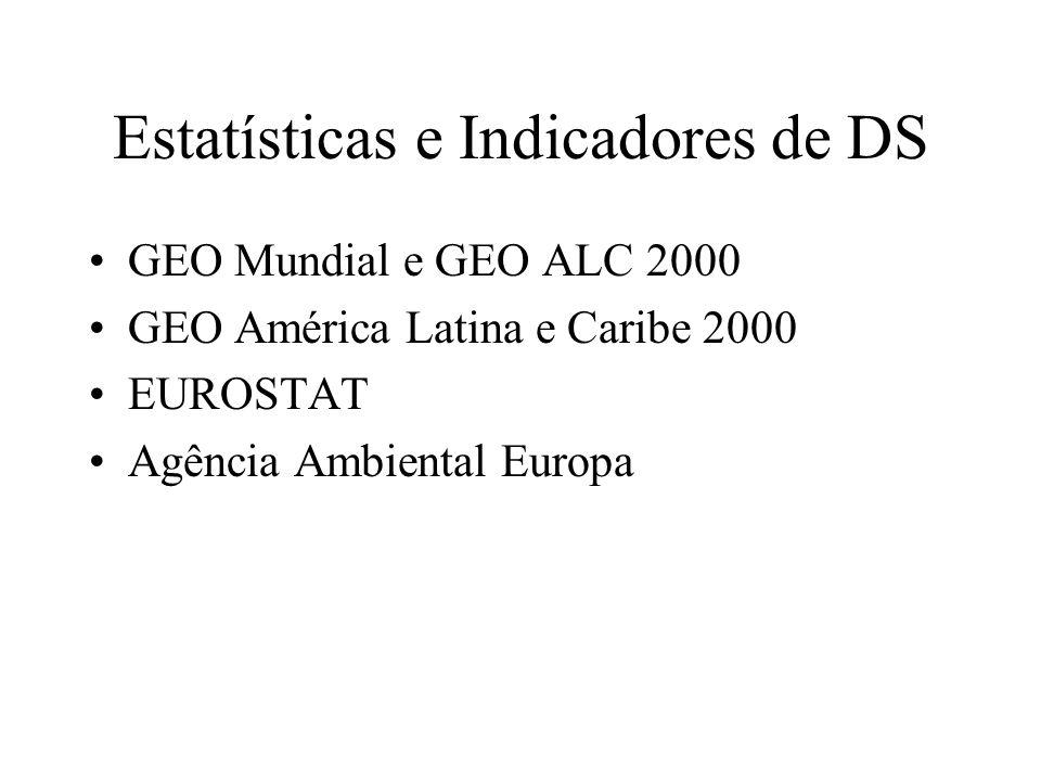 Estatísticas e Indicadores de DS