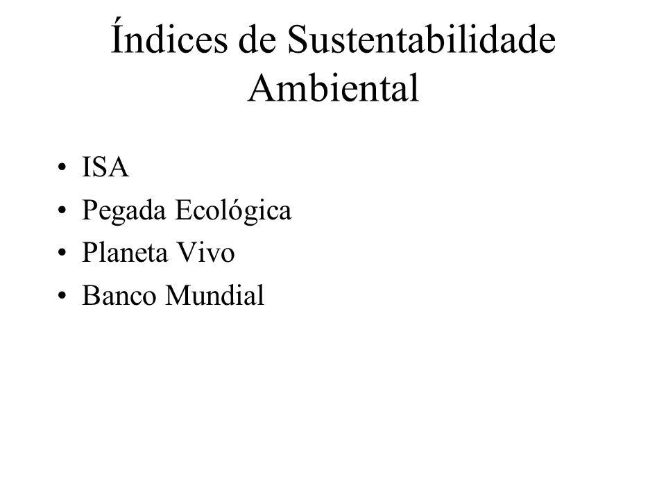 Índices de Sustentabilidade Ambiental