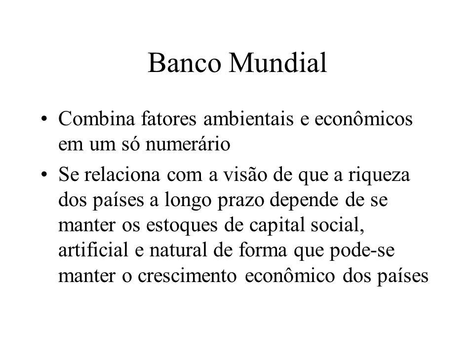 Banco MundialCombina fatores ambientais e econômicos em um só numerário.