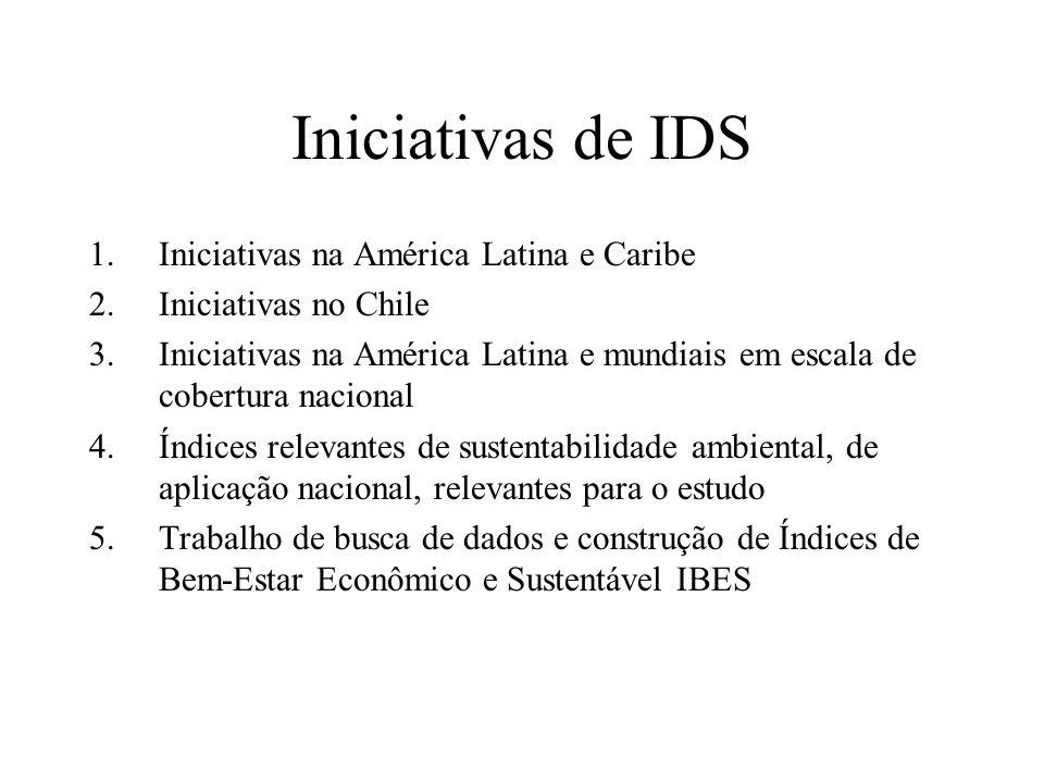 Iniciativas de IDS Iniciativas na América Latina e Caribe