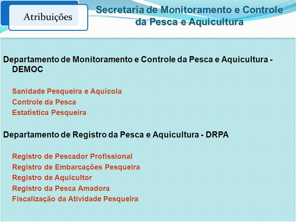 Secretaria de Monitoramento e Controle da Pesca e Aquicultura