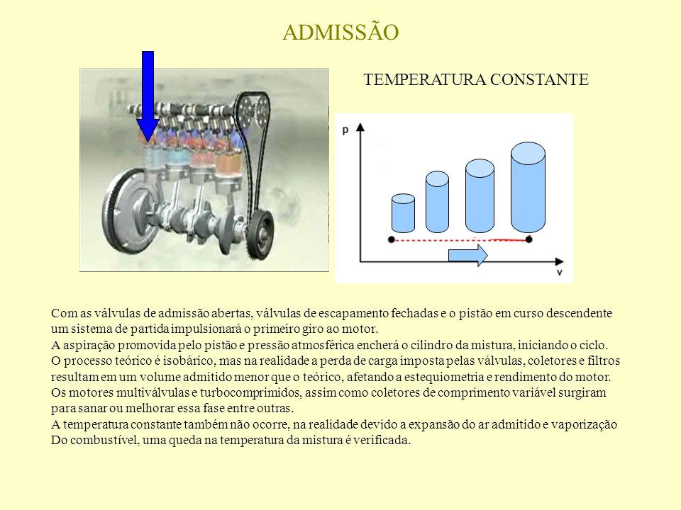ADMISSÃO TEMPERATURA CONSTANTE